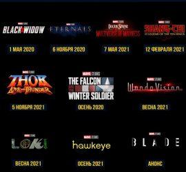 Все, что нужно знать перед четвертой фазой Marvel